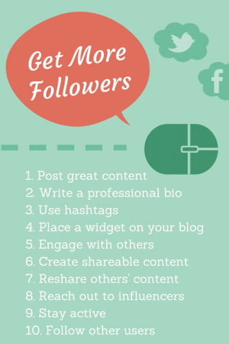10 Tips Twitter Followers Social Media Marketing Twitter Marketing
