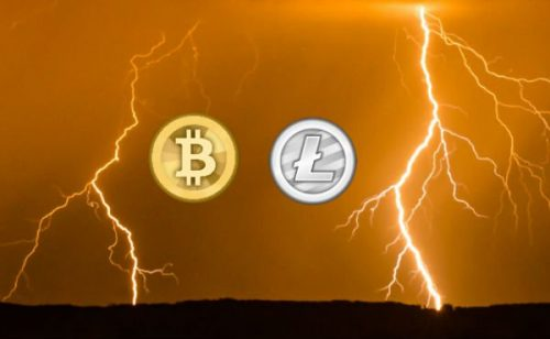 Bitcoin Litecoin Crypto Trading Alerts Simple Freedom Academy