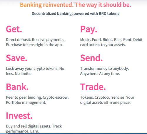 Bread $BRD Token Bitcoin Crypto Wallet Decentralized Bank and Crypto Exchange
