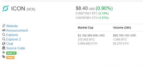 ICON_$ICX_on_CoinMarketCap